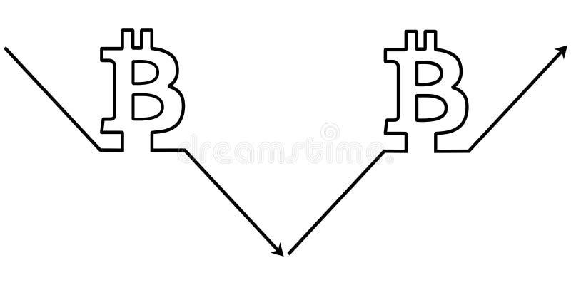 Fastställd symbolscryptocurrencybitcoin, tillväxt för vektorsymboltecken och nedgång av bitcoinvalutakursen stock illustrationer