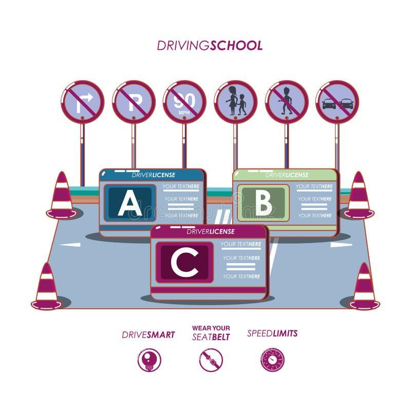 Fastställda symboler för körskola stock illustrationer
