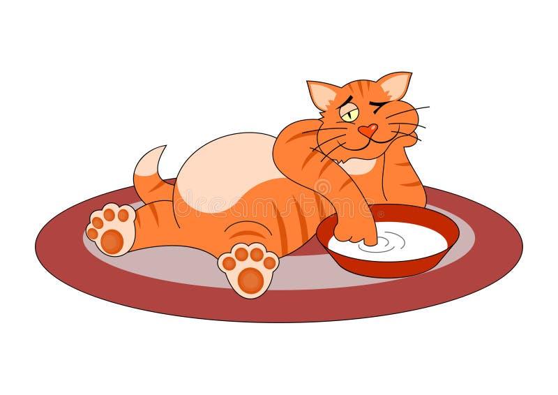 Толстая кошка на коврике картинки