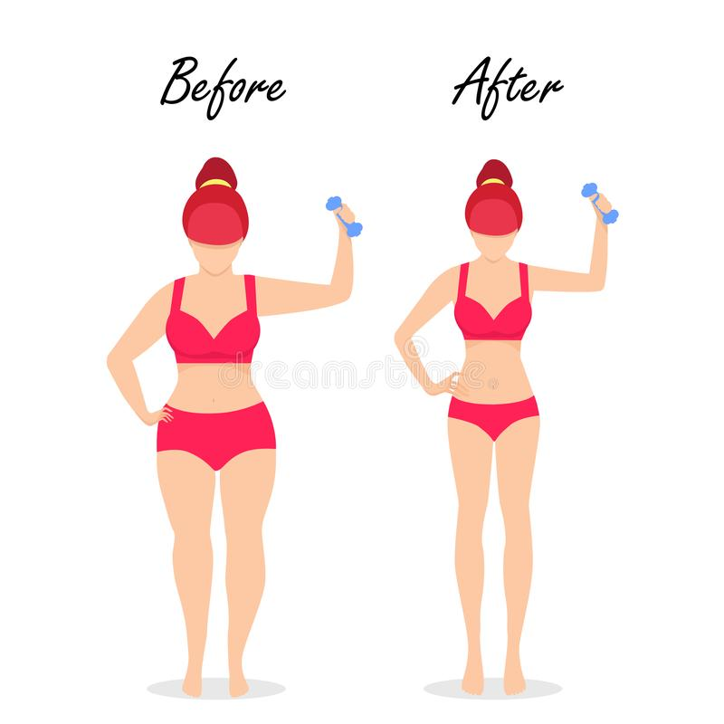 Fat Slim Woman Figure Weight Loss Before After Set royalty free illustration