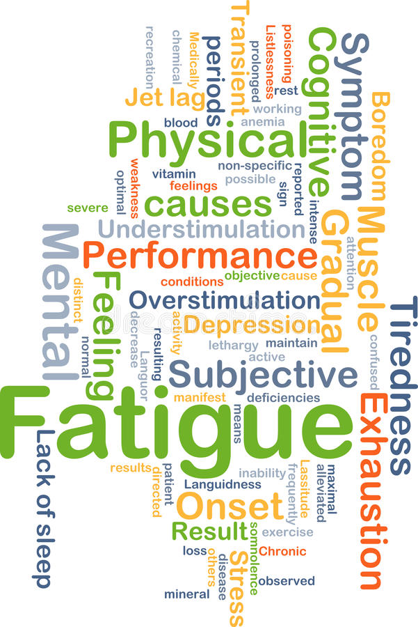 Fatigue background concept. Background concept wordcloud illustration of fatigue vector illustration