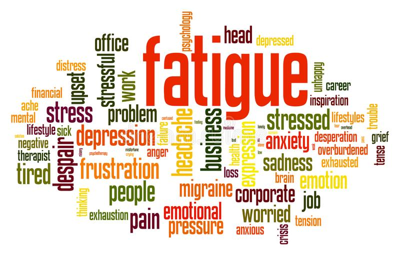 Fatigue word cloud. On white background, 3D rendering stock illustration