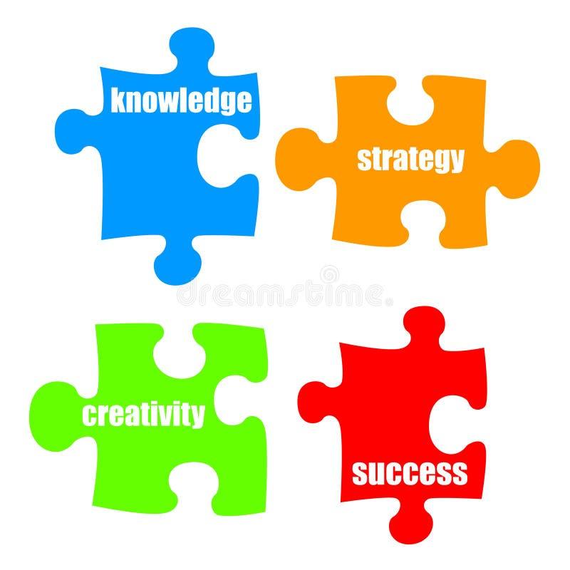 Fatores de sucesso ilustração stock