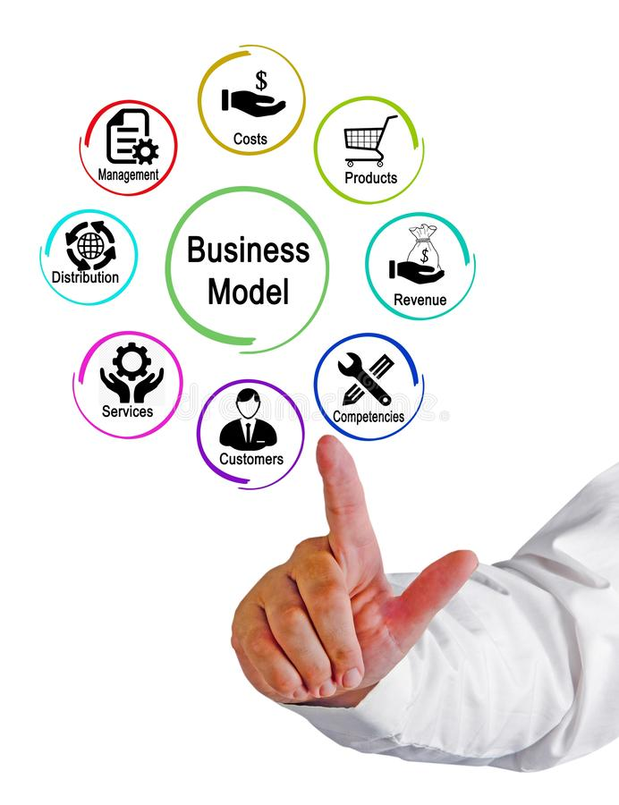 Fattori determinanti del modello aziendale immagine stock
