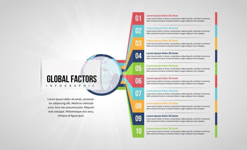 Fattori globali Infographic illustrazione di stock