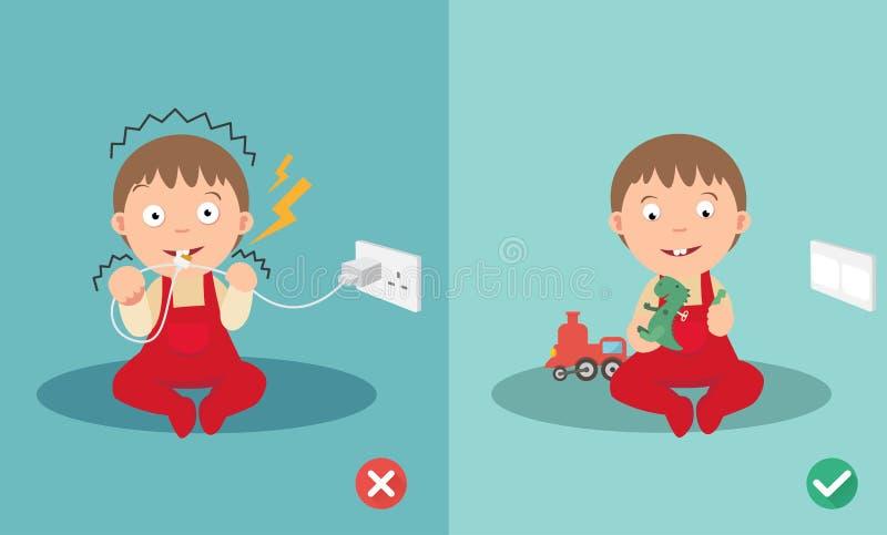 Faux et droit pour le risque de décharge électrique de sécurité illustration de vecteur