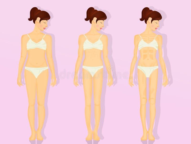 Fazy anorexia ilustracja wektor