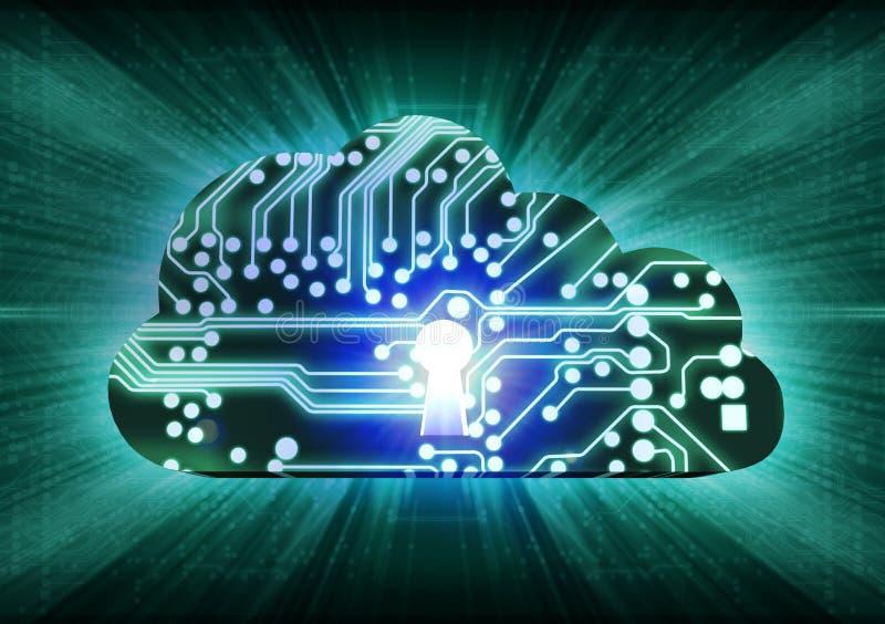 fechamento da nuvem da tecnologia com fechamento ilustração royalty free