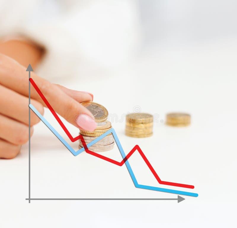 Feche acima da mão fêmea com euro- moedas e gráfico fotografia de stock