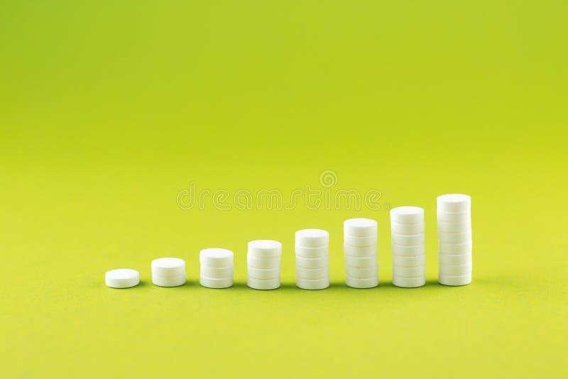 Feche acima do conceito da pirâmide dos comprimidos brancos no fundo do amarelo da pera com espaço da cópia Foco no primeiro plan fotografia de stock