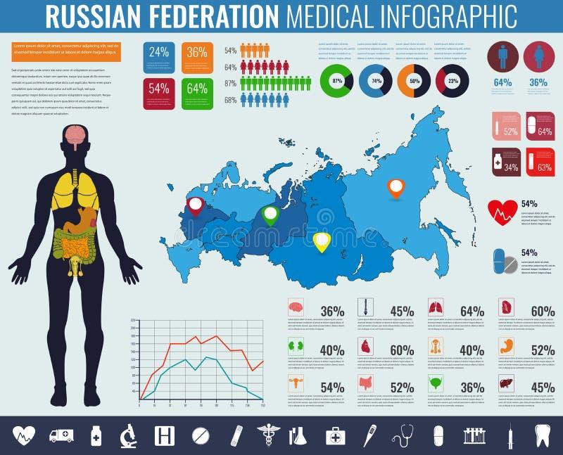 Federación Rusa Infographic médico Infographic fijó con las cartas y otros elementos Vector ilustración del vector
