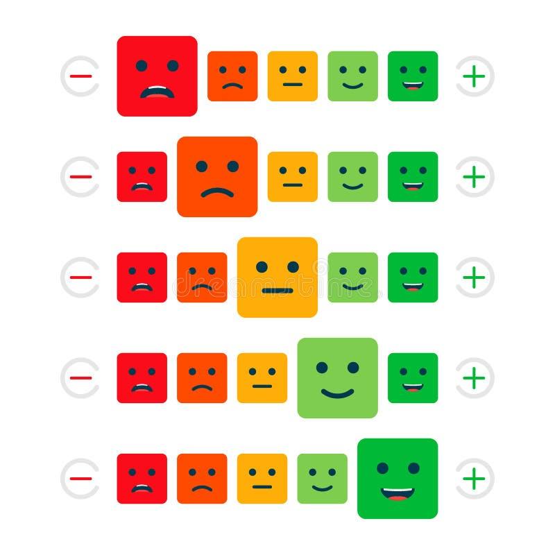 Feedback concept design, emotions scale background and banner. Vector stock illustration vector illustration