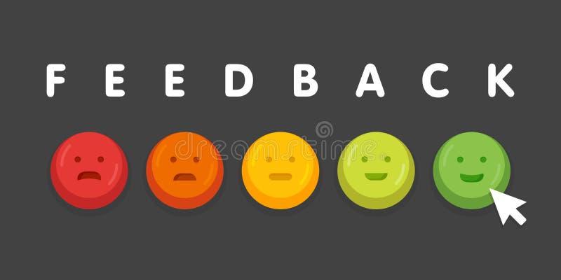Feedback Emoticon emoji Lächelnikone knöpft mit Mausklickillustration lizenzfreie abbildung