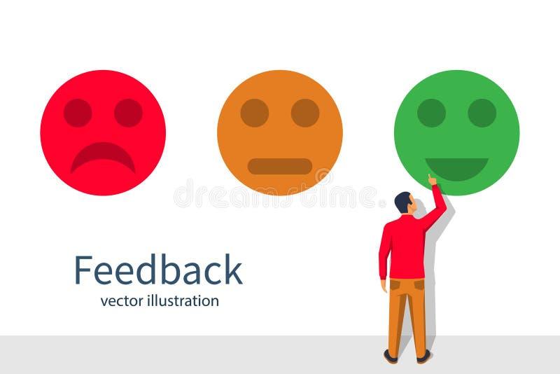 Feedback-Konzept Auserlesene Gefühle stock abbildung