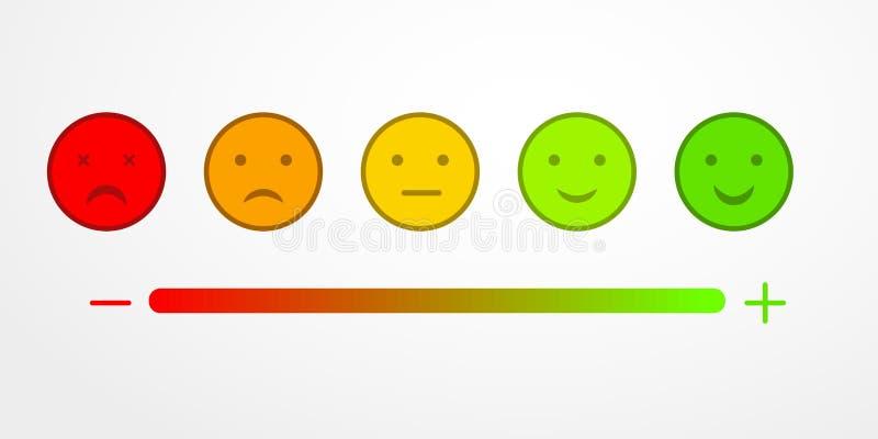 Feedback oder veranschlagende Zufriedenheit, Bewertung, mit Lächeln in der Form von verschiedenen Gefühlen Kundenservicequalitäts lizenzfreie abbildung