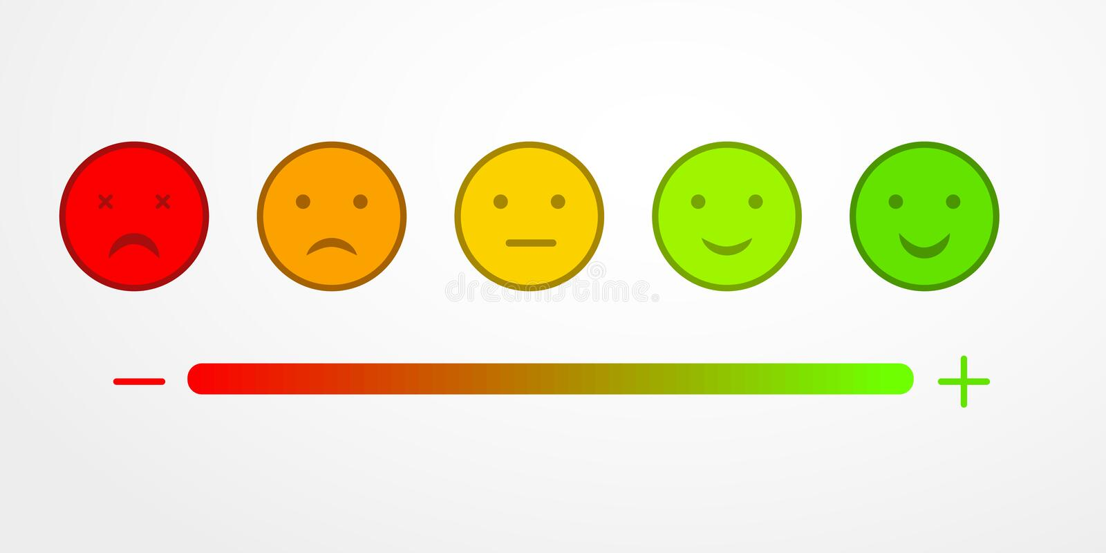 Feedback or rating satisfaction, appraisal, with smiles in form of various emotions. Customer service quality review by rate level royalty free illustration