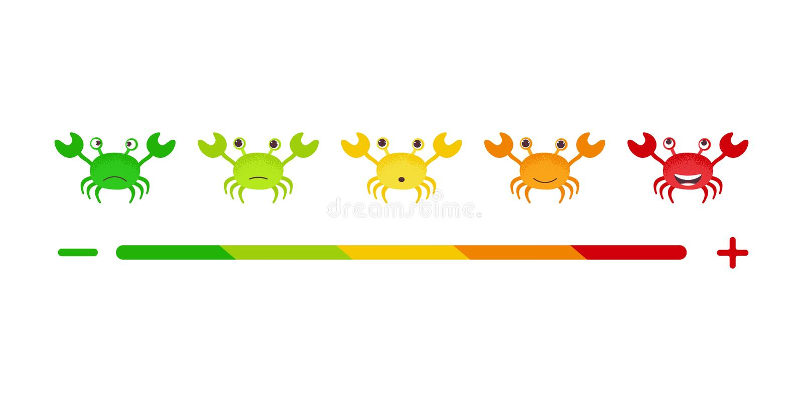 Feedback or rating scale with smiles crab stock illustration