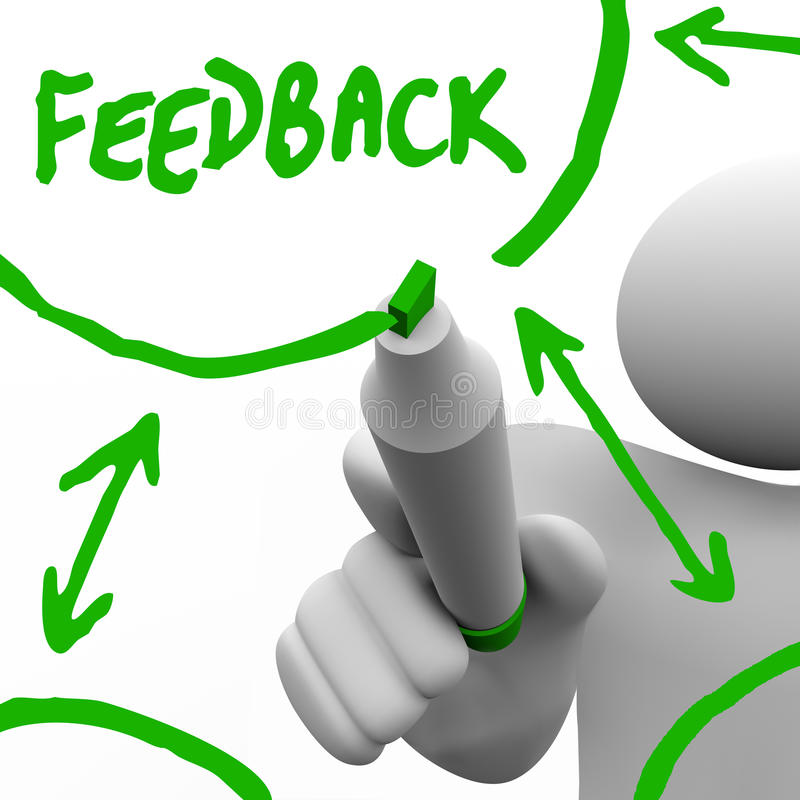 Feedback - Recording Input from Others stock illustration