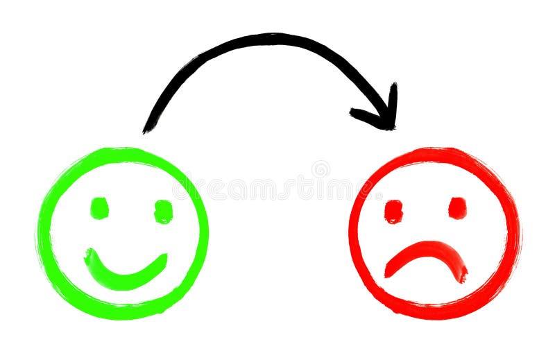 Feedback stellt Positiv und Negativ mit Pfeil gegenüber stock abbildung