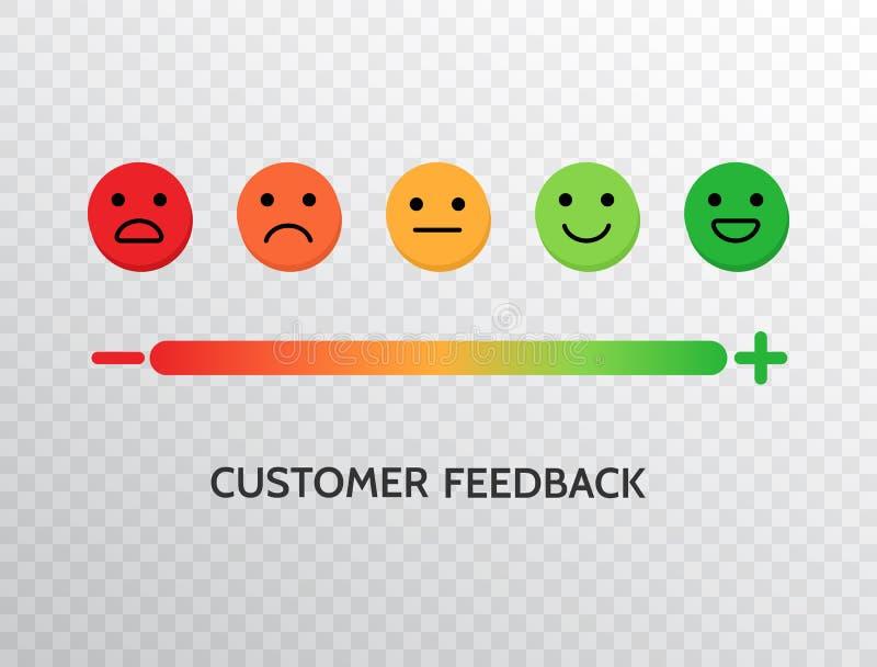 Feedbackentwurf mit Gefühlskalahintergrund Veranschlagendes Zufriedenheits-Konzept Stellen Sie von den Feedbackikonen in der Form lizenzfreie abbildung