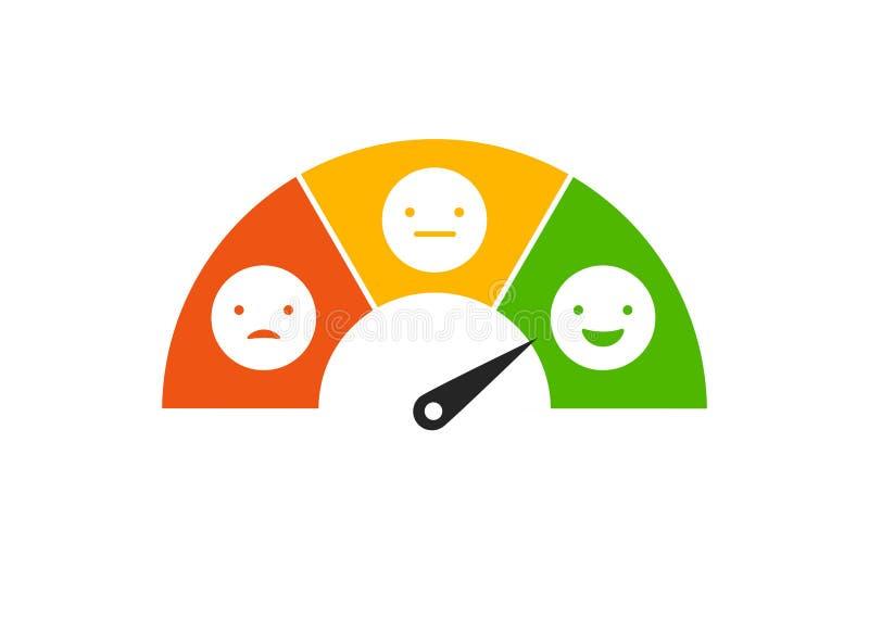 Feedbackkonzeptdesign, Emoticon, emoji und Lächeln, Gefühlskala stock abbildung
