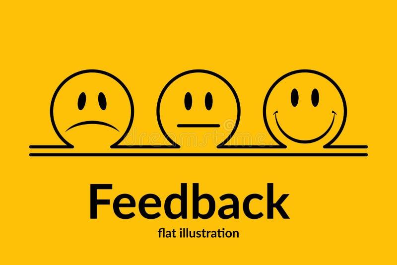 Feedbackkonzeptillustration Gefühlskalahintergrund und -fahne Vektorillustration lokalisiert auf gelbem Hintergrund lizenzfreie abbildung