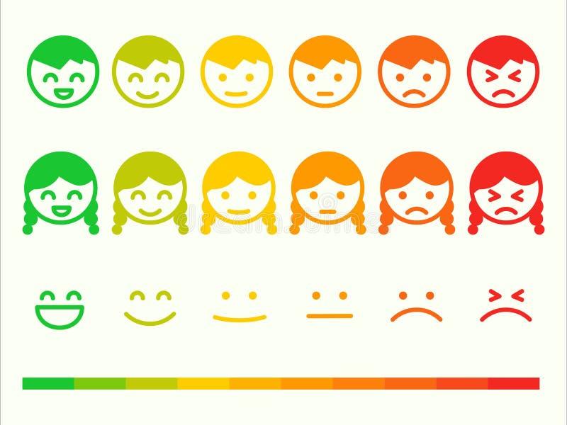 Feedbackrate Emoticon-Ikonensatz Gefühllächeln-Klassifizierungsstange Vect stock abbildung