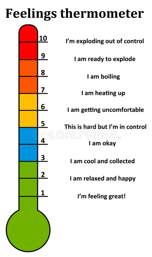 Free Feelings Thermometer Stock Photos - 168391283