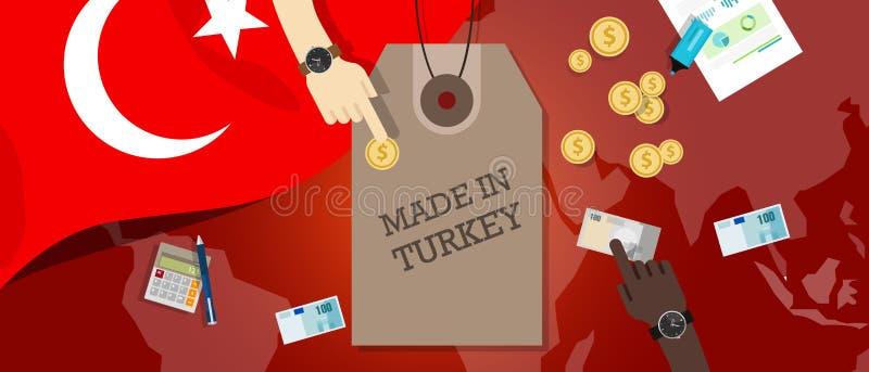 Feito na transação de negócio patriótica da exportação do crachá da ilustração do preço de Turquia ilustração do vetor
