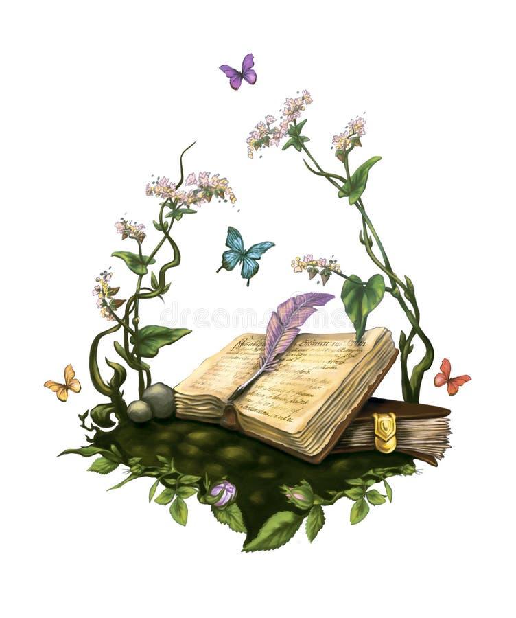 Felika böcker royaltyfri illustrationer