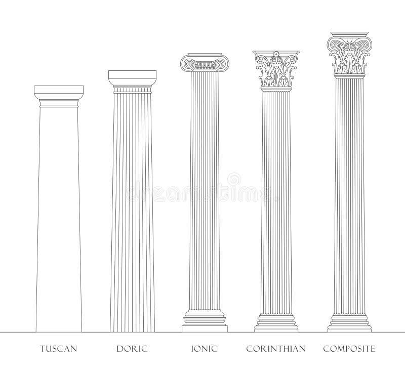 Fem beställningar av arkitektur, kolonnvektoruppsättning stock illustrationer