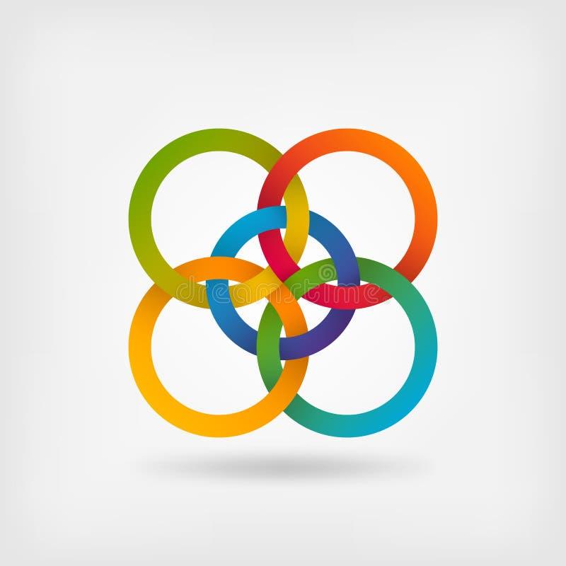 Fem gripa in i varandra cirklar i lutningregnbågefärger stock illustrationer