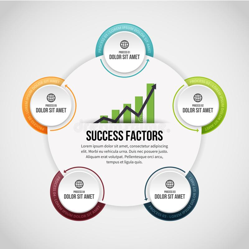 Fem processcirkelgem Infographic stock illustrationer