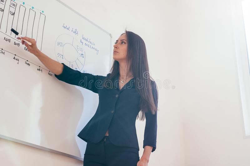 Female business trainer giving presentation on whiteboard. royalty free stock photo