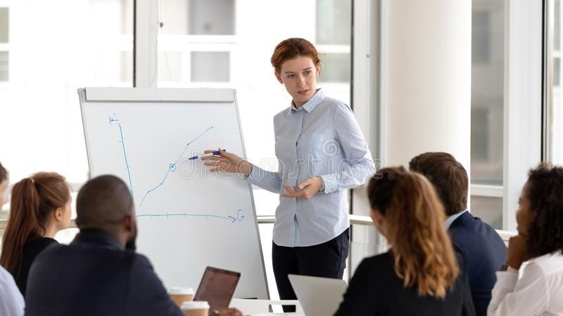 Female coach giving presentation pointing on whiteboard at team meeting. Female manager coach speaking giving presentation pointing on whiteboard at diverse team stock image