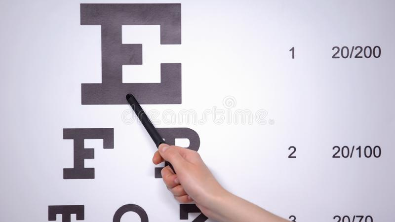 Female doctor hand showing letters on eye chart, vision accuracy examination stock photography