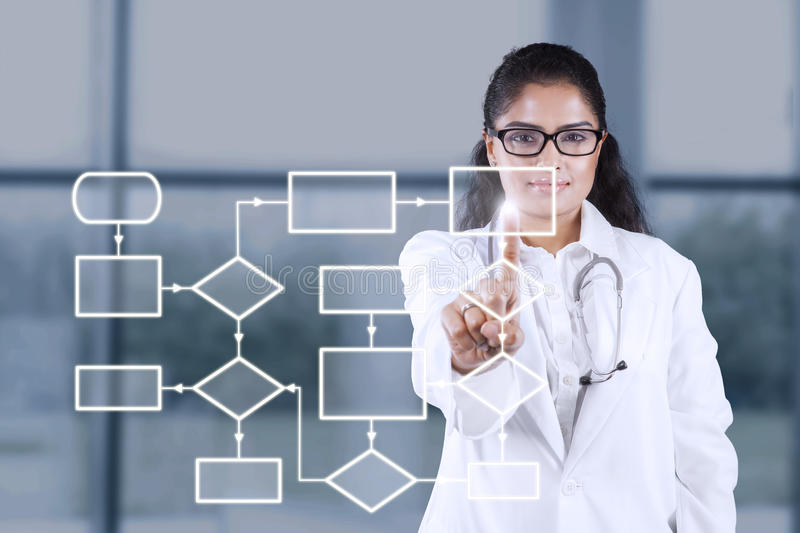 Female doctor with workflow scheme. Picture of female doctor pressing a button of workflow scheme on the futuristic screen in hospital stock images