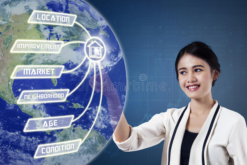 Female entrepreneur and property value icon. Real estate concept with young businesswoman touching property value buttons and globe on the virtual screen stock images