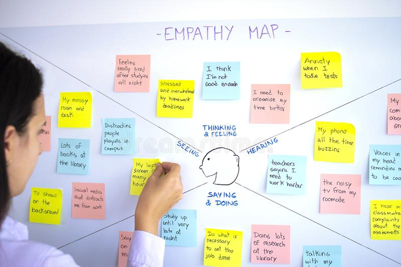 Female sticking post it in empathy map, user experience ux methodology and design thinking technique. Used as a collaborative to gain a deeper insight into royalty free stock photo