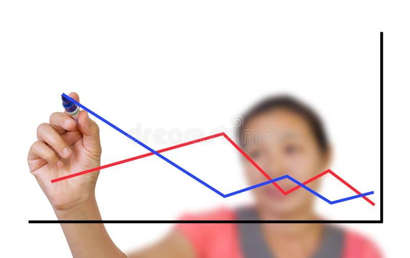 Femme asiatique préparant le graphique image stock