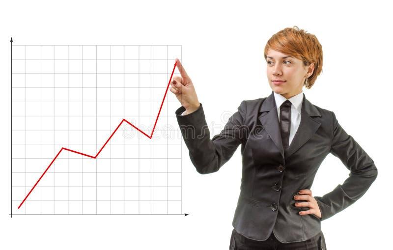 Femme d'affaires avec un graphique images stock