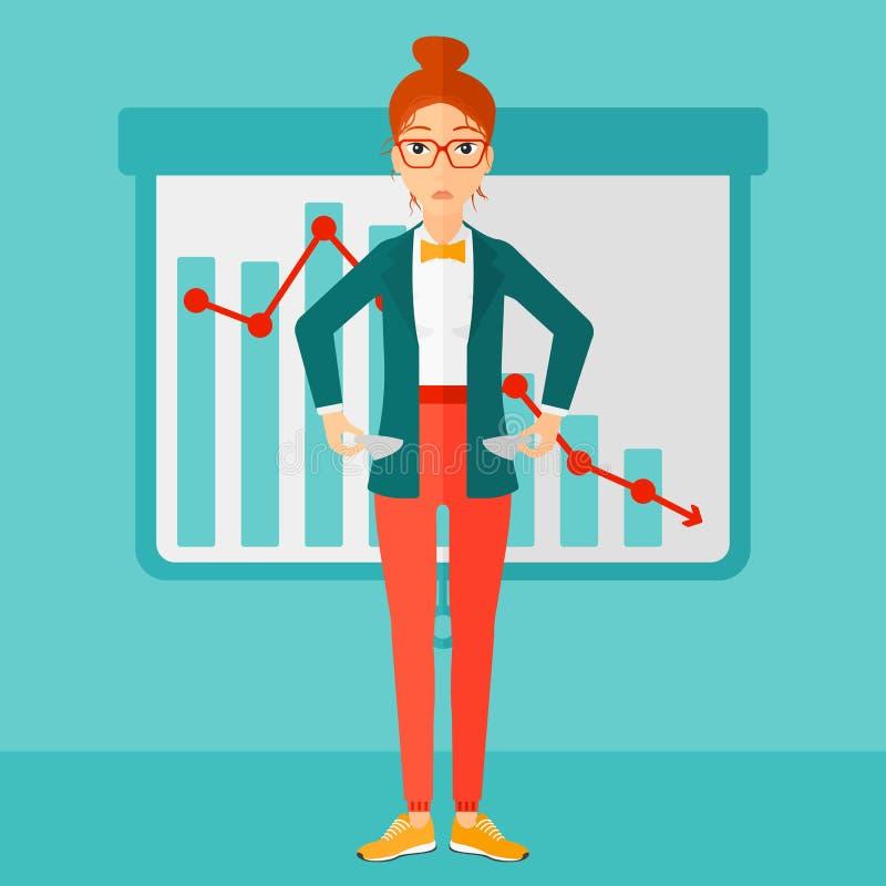 Femme d'affaires de Bancrupt illustration stock