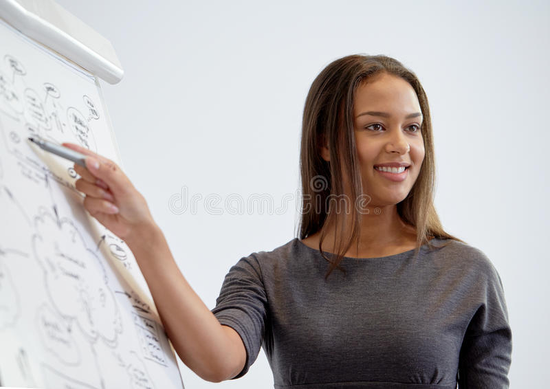 Femme d'affaires de sourire sur la présentation dans le bureau images stock