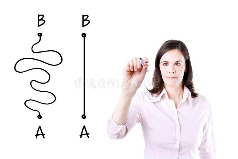 Femme d'affaires dessinant un concept au sujet de l'importance de trouver le chemin le plus court de se déplacer du point A pour  photos stock