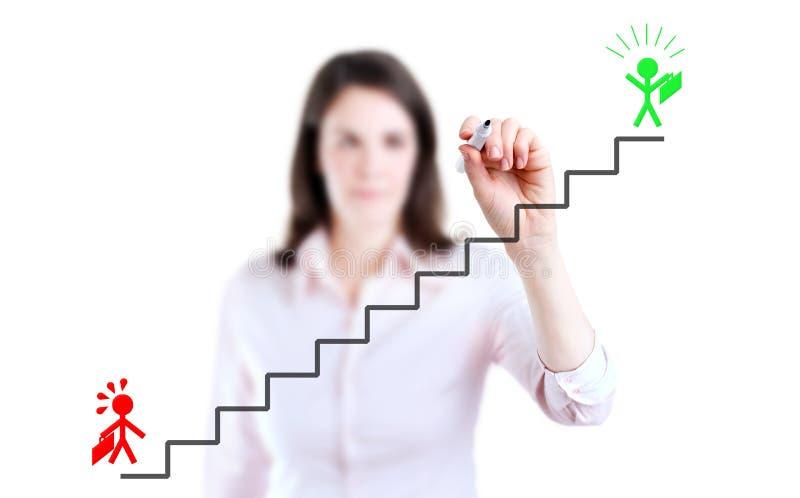 Femme d'affaires dessinant un concept d'échelle de carrière. image stock
