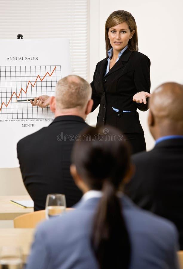 Femme d'affaires expliquant le diagramme d'analyse financière photo stock