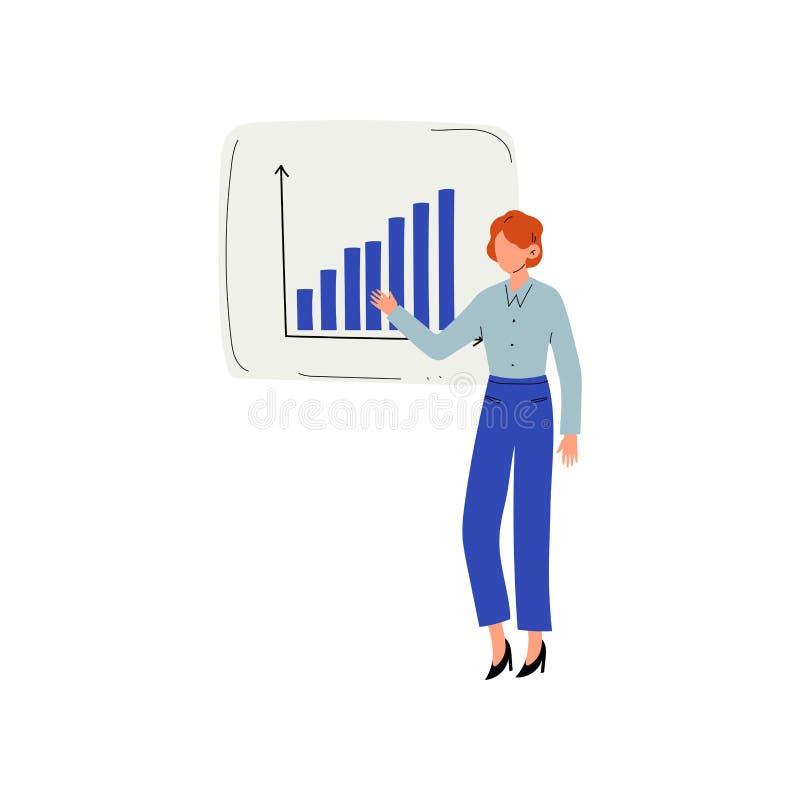 Femme d'affaires Giving Presentation du projet, homme présent le graphique sur Flip Chart Vector Illustration illustration libre de droits