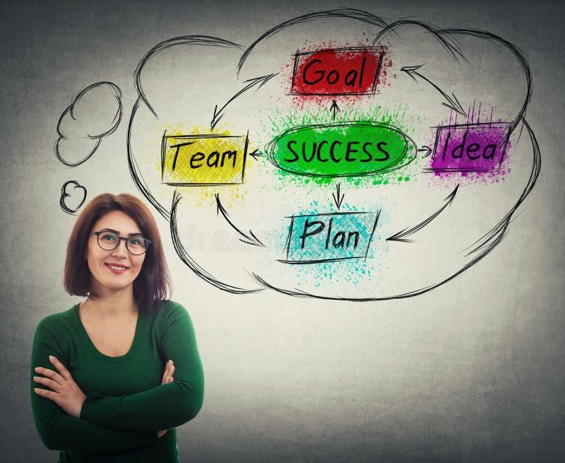 Femme d'affaires Planning image libre de droits