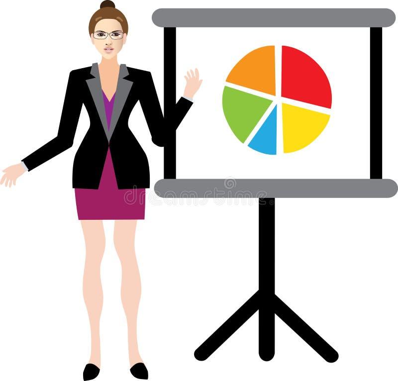 Femme d'affaires Presenting With Pojector pour expliquer son nouveau projet illustration stock