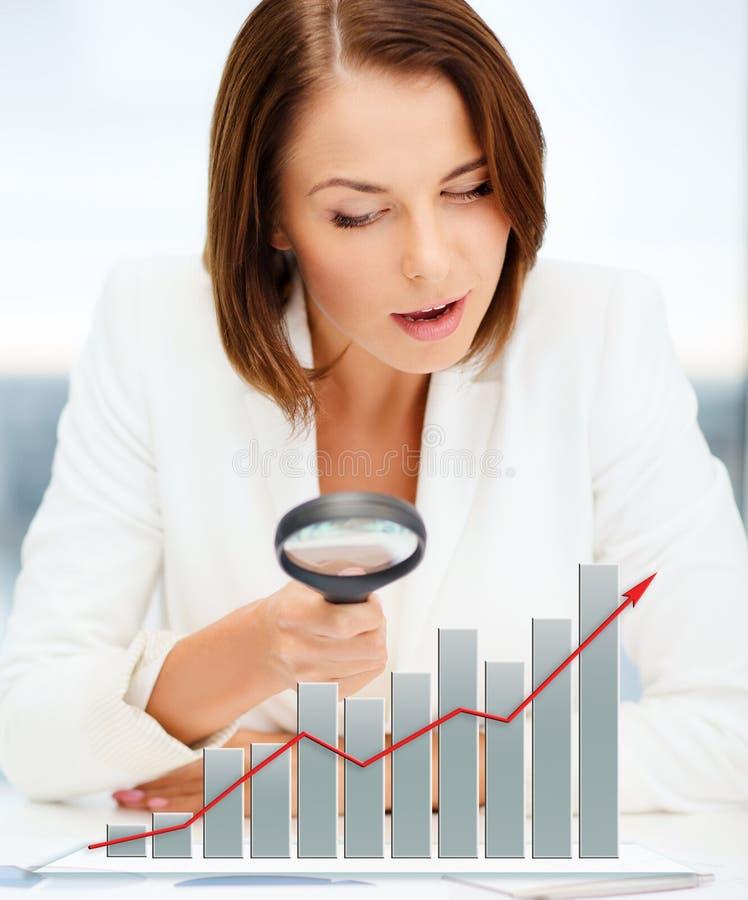 Femme d'affaires regardant par la loupe aux graphiques photos stock